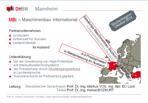 Maschinenbau-International